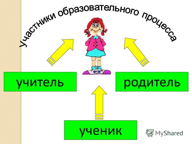 учительродитель ученик