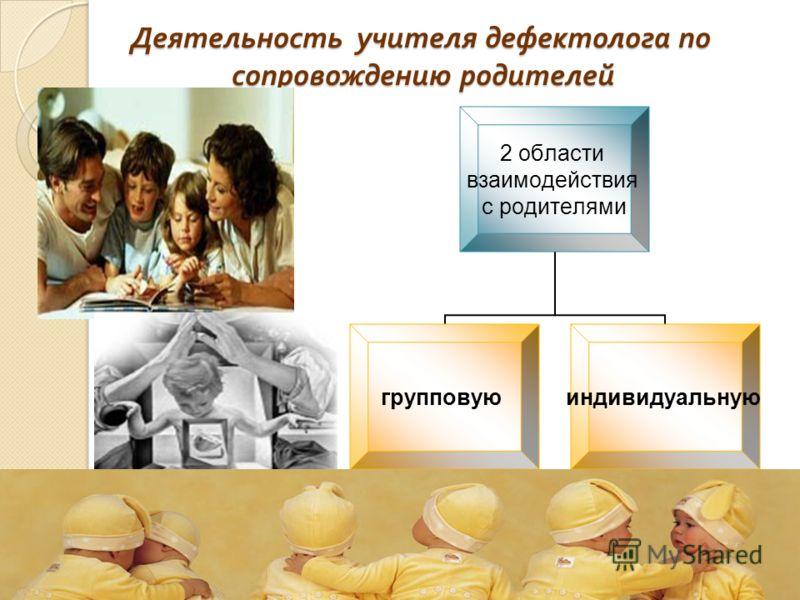 Деятельность учителя дефектолога по сопровождению родителей 2 области взаимодействия с родителями групповуюиндивидуальную