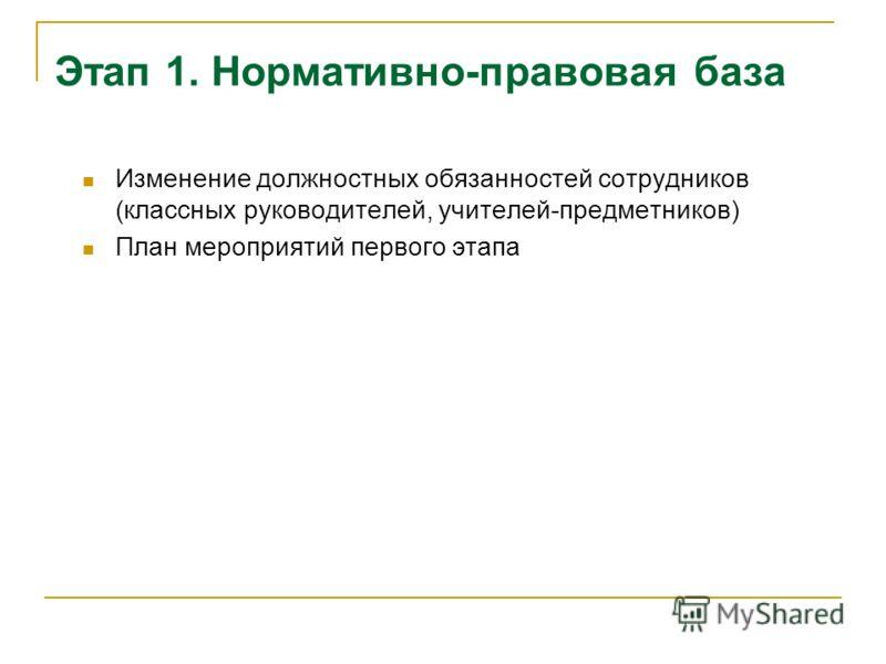 Этап 1. Нормативно-правовая база Изменение должностных обязанностей сотрудников (классных руководителей, учителей-предметников) План мероприятий первого этапа