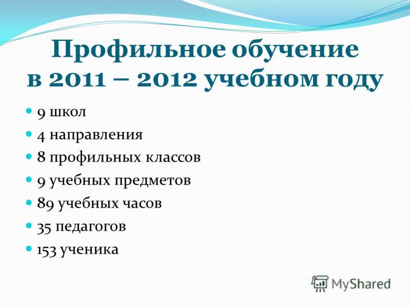 Профильное обучение в 2011 – 2012 учебном году 9 школ 4 направления 8 профильных классов 9 учебных предметов 89 учебных часов 35 педагогов 153 ученика