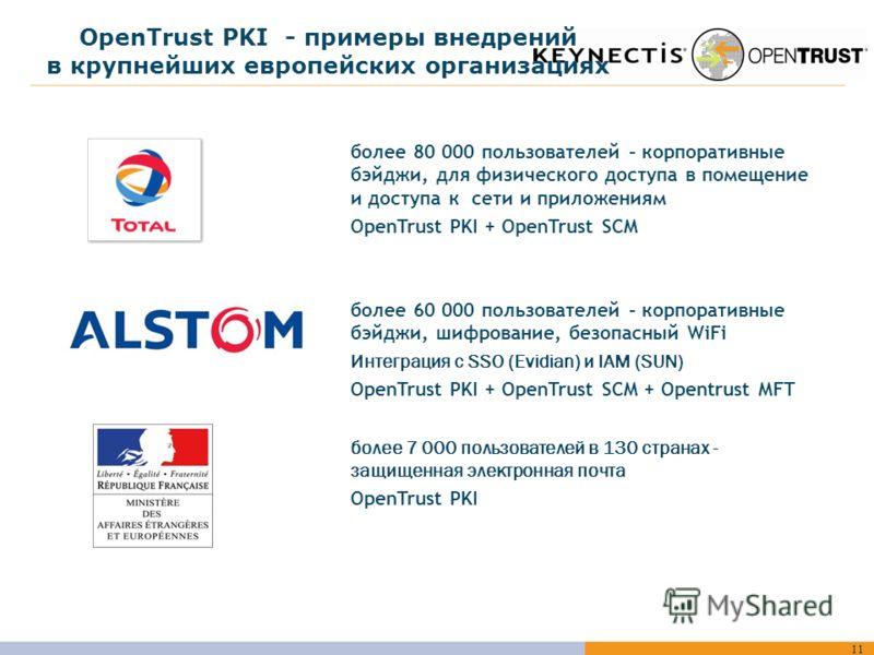 11 OpenTrust PKI - примеры внедрений в крупнейших европейских организациях более 80 000 пользователей – корпоративные бэйджи, для физического доступа в помещение и доступа к сети и приложениям OpenTrust PKI + OpenTrust SCM более 60 000 пользователей