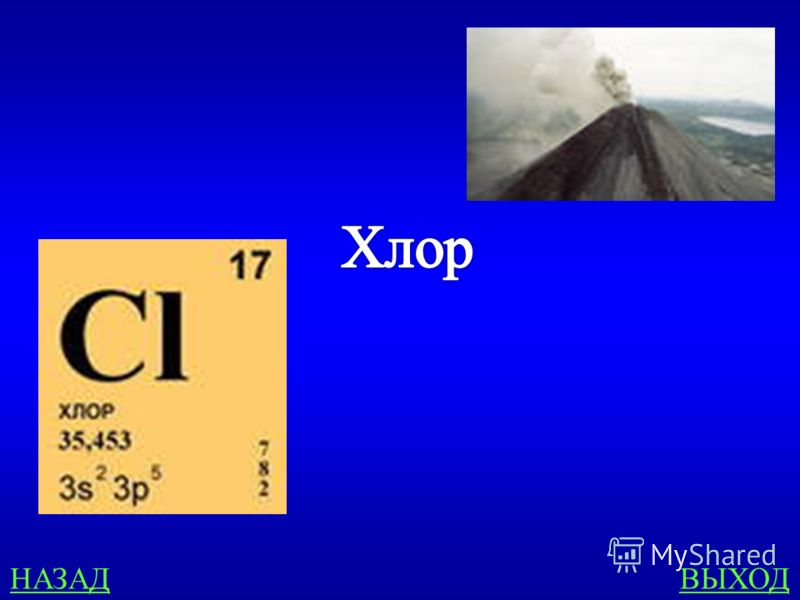 Знатоки химии 500 Назовите химический элемент, электронная формула атома которого 1s 2 2s 2 2p 6 3s 2 3p 5