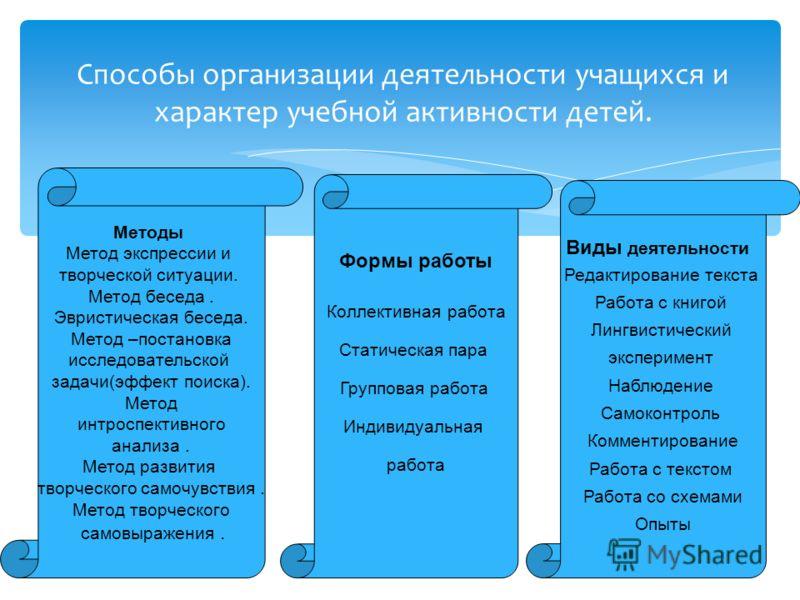 Методы Метод экспрессии и творческой ситуации. Метод беседа. Эвристическая беседа. Метод –постановка исследовательской задачи(эффект поиска). Метод интроспективного анализа. Метод развития творческого самочувствия. Метод творческого самовыражения. Ко