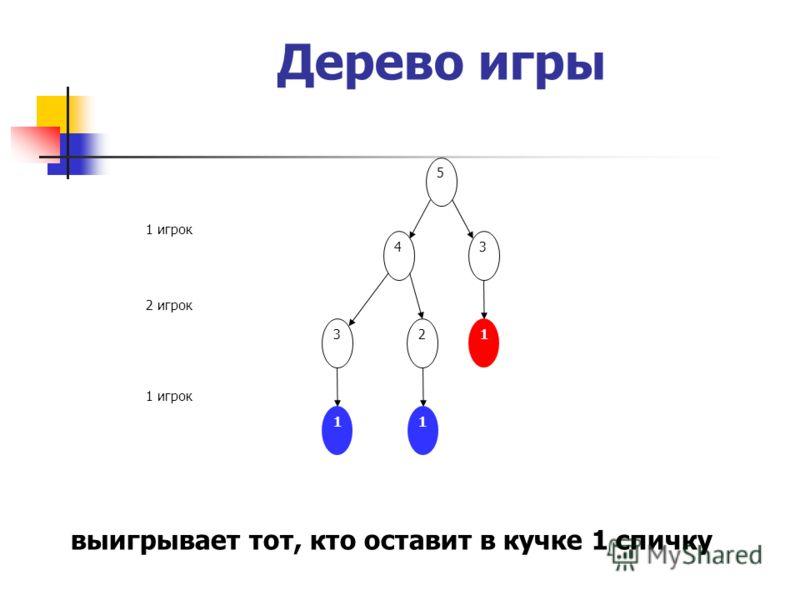 Дерево игры 1 игрок 2 игрок 1 игрок 5 43 32 1 11 выигрывает тот, кто оставит в кучке 1 спичку