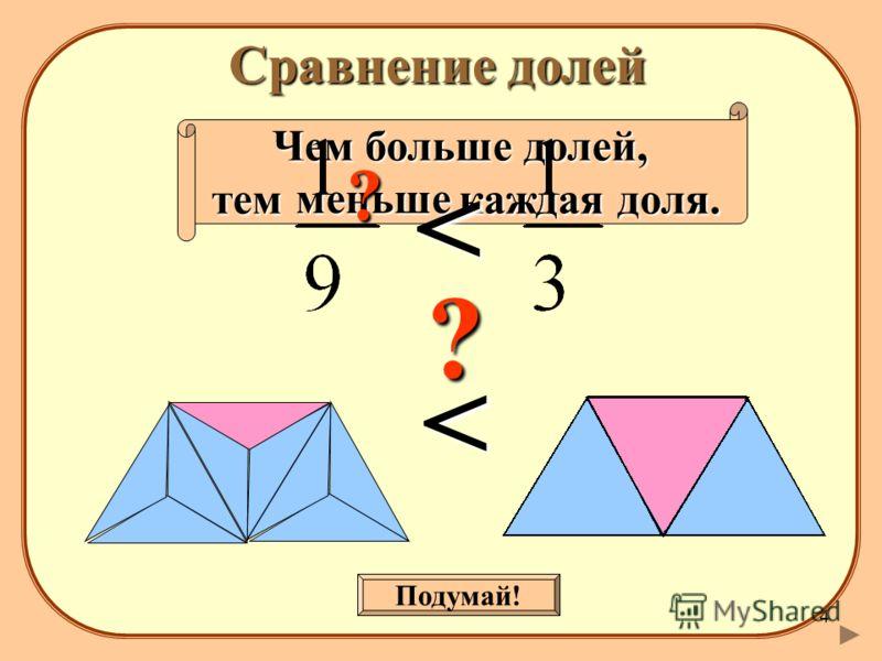 4 Дополни! Чем больше долей, тем каждая доля. меньше ? Сравнение долей Подумай! ? <