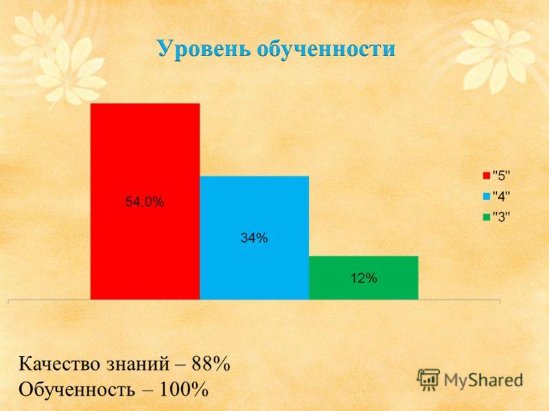 Качество знаний – 88% Обученность – 100%
