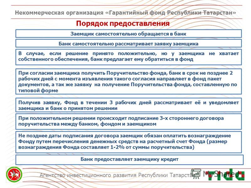 Некоммерческая организация «Гарантийный фонд Республики Татарстан» Агентство инвестиционного развития Республики Татарстан Порядок предоставления Заемщик самостоятельно обращается в банк Банк самостоятельно рассматривает заявку заемщика В случае, есл