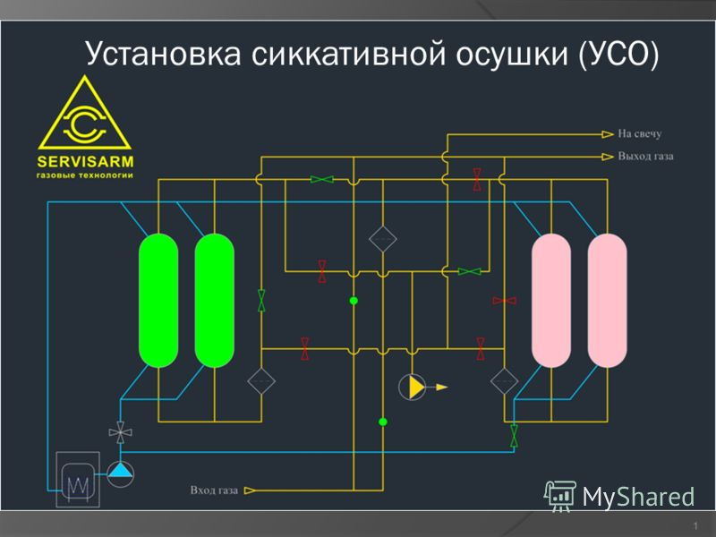 Установка сиккативной осушки (УСО) 1