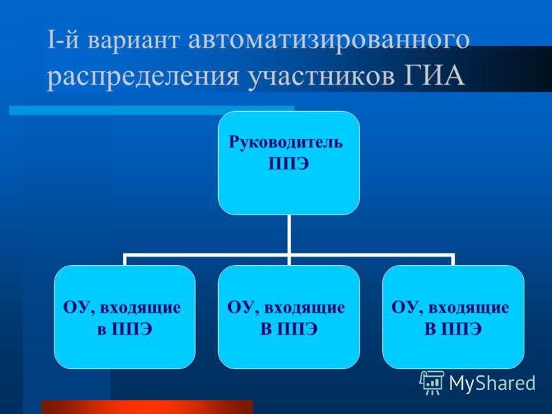 I-й вариант автоматизированного распределения участников ГИА Руководитель ППЭ ОУ, входящие в ППЭ ОУ, входящие В ППЭ ОУ, входящие В ППЭ