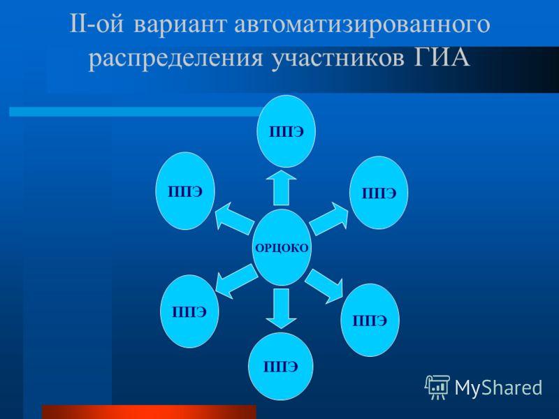 II-ой вариант автоматизированного распределения участников ГИА ППЭ