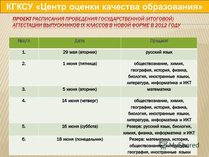 КГКСУ «Центр оценки качества образования»