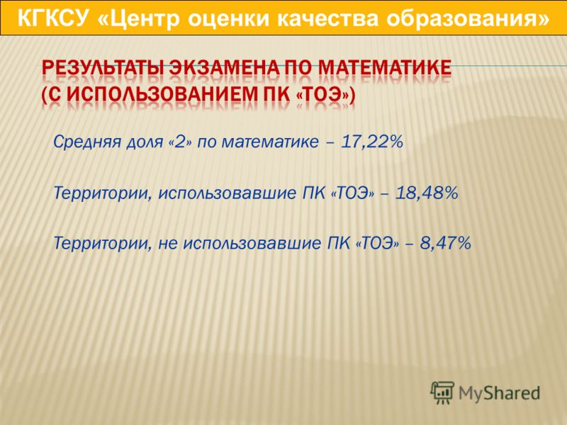 Средняя доля «2» по математике – 17,22% Территории, использовавшие ПК «ТОЭ» – 18,48% Территории, не использовавшие ПК «ТОЭ» – 8,47% КГКСУ «Центр оценки качества образования»