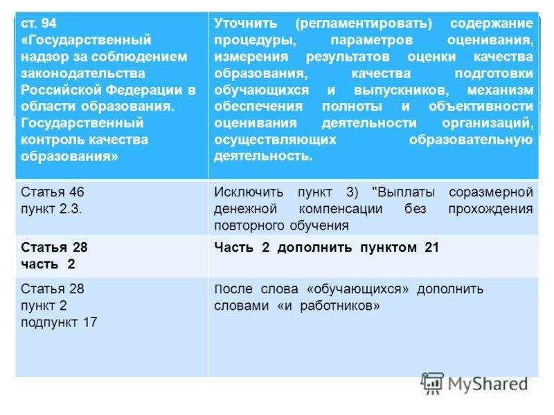 ст. 94 «Государственный надзор за соблюдением законодательства Российской Федерации в области образования. Государственный контроль качества образования» Уточнить (регламентировать) содержание процедуры, параметров оценивания, измерения результатов о