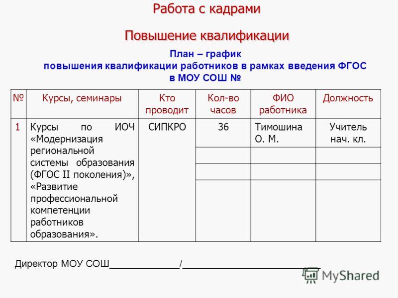 Конкурс методических разработок современный учитель