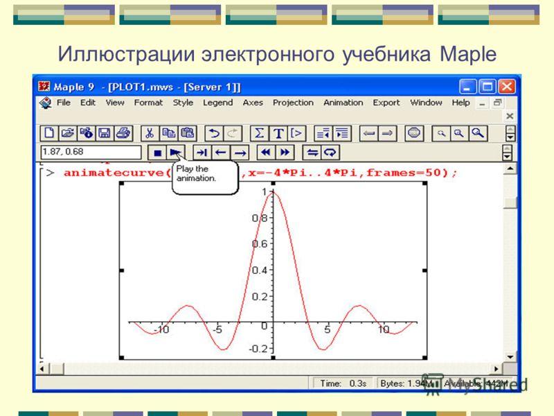 Иллюстрации электронного учебника Maple
