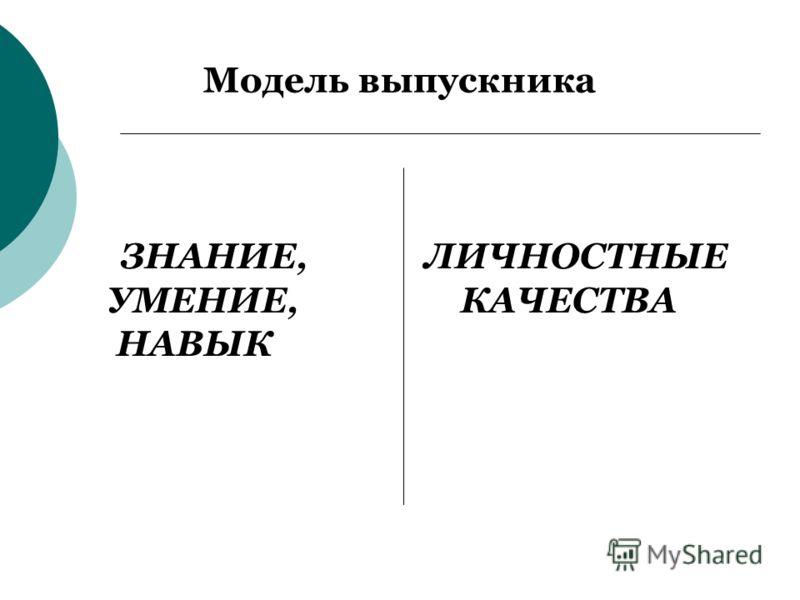 ЗНАНИЕ, ЛИЧНОСТНЫЕ УМЕНИЕ, КАЧЕСТВА НАВЫК Модель выпускника