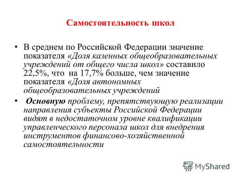 Самостоятельность школ В среднем по Российской Федерации значение показателя «Доля казенных общеобразовательных учреждений от общего числа школ» составило 22,5%, что на 17,7% больше, чем значение показателя «Доля автономных общеобразовательных учрежд