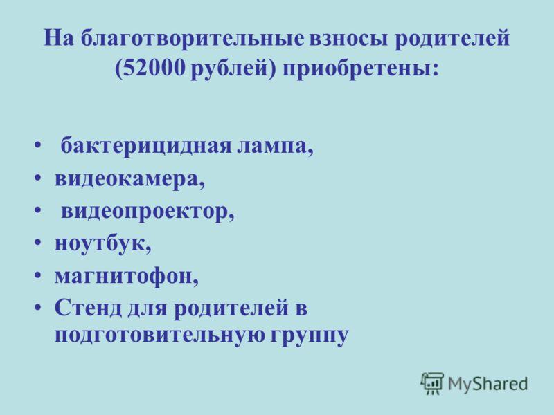 На благотворительные взносы родителей (52000 рублей) приобретены: бактерицидная лампа, видеокамера, видеопроектор, ноутбук, магнитофон, Стенд для родителей в подготовительную группу