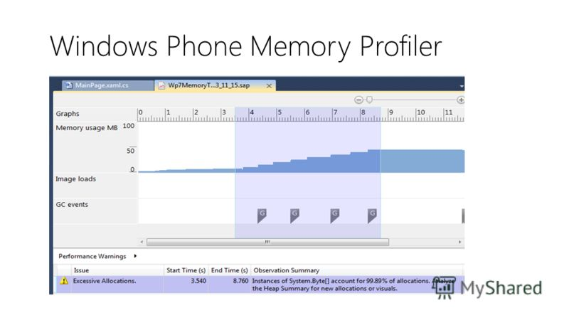 Windows Phone Memory Profiler