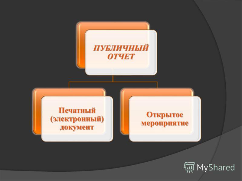 ПУБЛИЧНЫЙ ОТЧЕТ Печатный (электронный) документ Открытое мероприятие