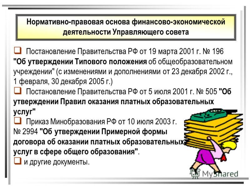 Постановление Правительства РФ от 19 марта 2001 г. 196