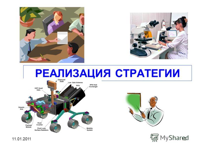 11.01.201110 РЕАЛИЗАЦИЯ СТРАТЕГИИ