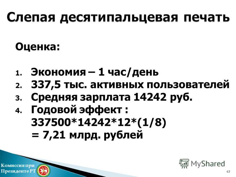 Оценка: 1. Экономия – 1 час/день 2. 337,5 тыс. активных пользователей 3. Средняя зарплата 14242 руб. 4. Годовой эффект : 337500*14242*12*(1/8) = 7,21 млрд. рублей Комиссия при Президенте РТ 63