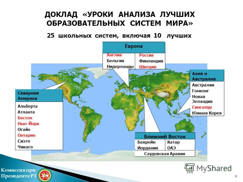 25 школьных систем, включая 10 лучших Россия Финляндия Швеция Англия Бельгия Нидерланды Европа Альберта Атланта Бостон Нью-Йорк Огайо Онтарио Сиэтл Чикаго Северная Америка Австралия Гонконг Новая Зеландия Сингапур Южная Корея Азия и Австралия Саудовс