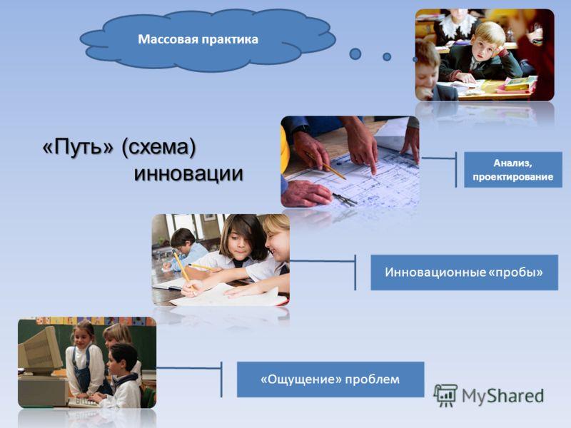 «Ощущение» проблем Инновационные «пробы» Анализ, проектирование Массовая практика «Путь» (схема) инновации инновации
