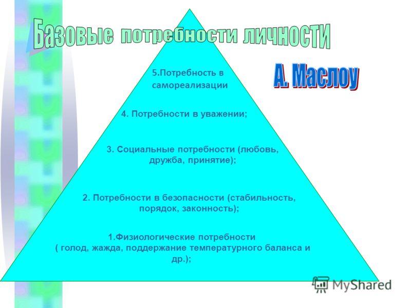 5.Потребность в самореализации 4. Потребности в уважении; 3. Социальные потребности (любовь, дружба, принятие); 2. Потребности в безопасности (стабильность, порядок, законность); 1.Физиологические потребности ( голод, жажда, поддержание температурног
