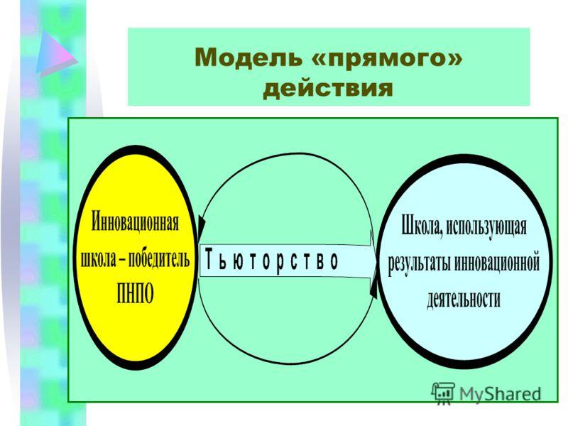 Модель «прямого» действия