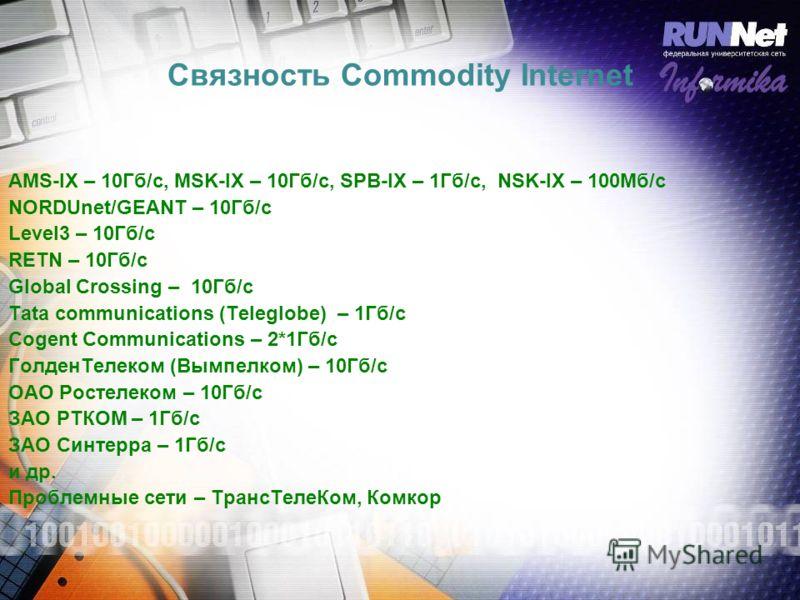 Связность Commodity Internet AMS-IX – 10Гб/с, MSK-IX – 10Гб/с, SPB-IX – 1Гб/с, NSK-IX – 100Мб/с NORDUnet/GEANT – 10Гб/с Level3 – 10Гб/с RETN – 10Гб/с Global Crossing – 10Гб/с Tata communications (Teleglobe) – 1Гб/с Cogent Communications – 2*1Гб/с Гол