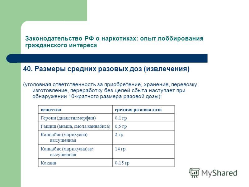 Законодательство РФ о наркотиках: опыт лоббирования гражданского интереса 40. Размеры средних разовых доз (извлечения) (уголовная ответственность за приобретение, хранение, перевозку, изготовление, переработку без целей сбыта наступает при обнаружени
