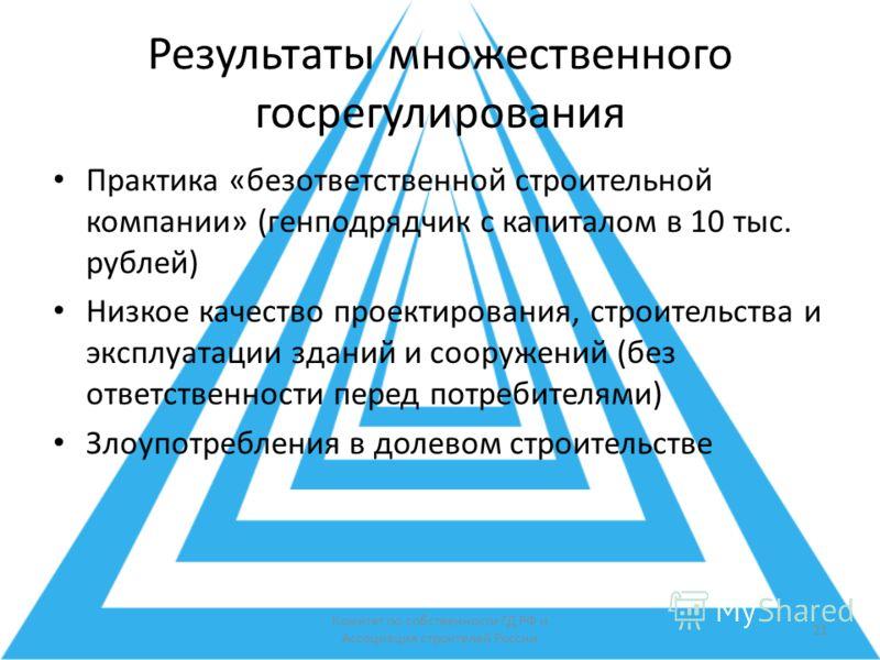 Комитет по собственности ГД РФ и Ассоциация строителей России 21 Результаты множественного госрегулирования Практика «безответственной строительной компании» (генподрядчик с капиталом в 10 тыс. рублей) Низкое качество проектирования, строительства и