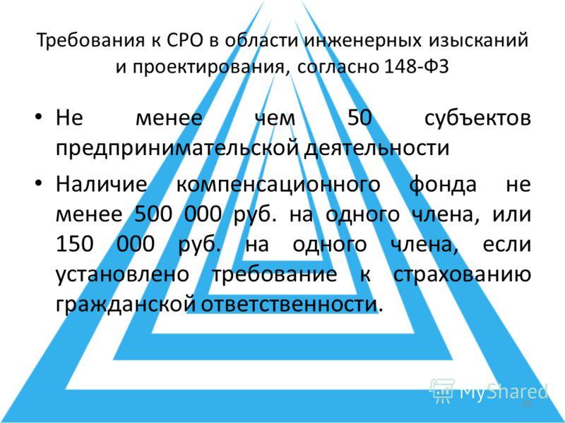 Требования к СРО в области инженерных изысканий и проектирования, согласно 148-ФЗ Не менее чем 50 субъектов предпринимательской деятельности Наличие компенсационного фонда не менее 500 000 руб. на одного члена, или 150 000 руб. на одного члена, если