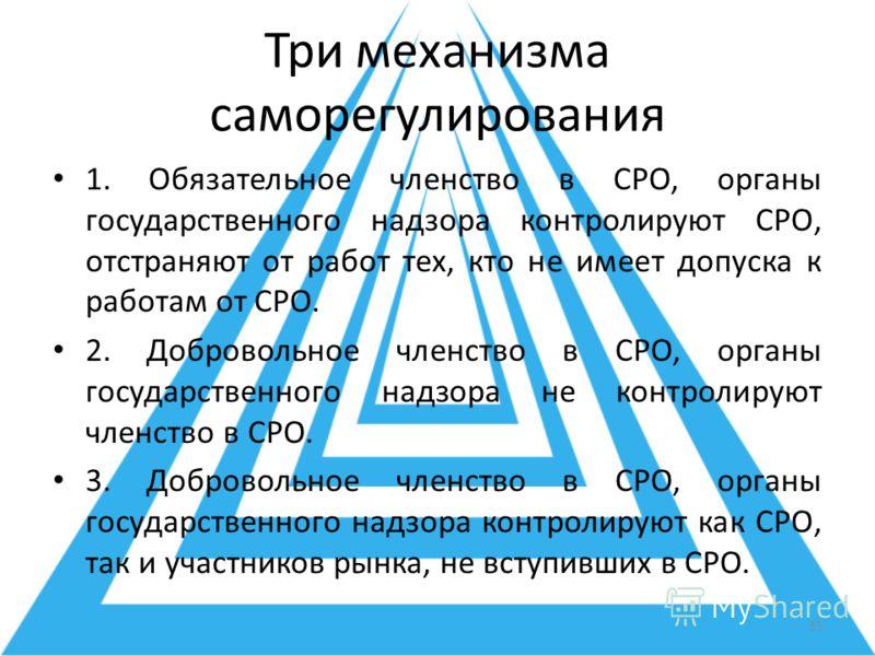 Три механизма саморегулирования 1. Обязательное членство в СРО, органы государственного надзора контролируют СРО, отстраняют от работ тех, кто не имеет допуска к работам от СРО. 2. Добровольное членство в СРО, органы государственного надзора не контр