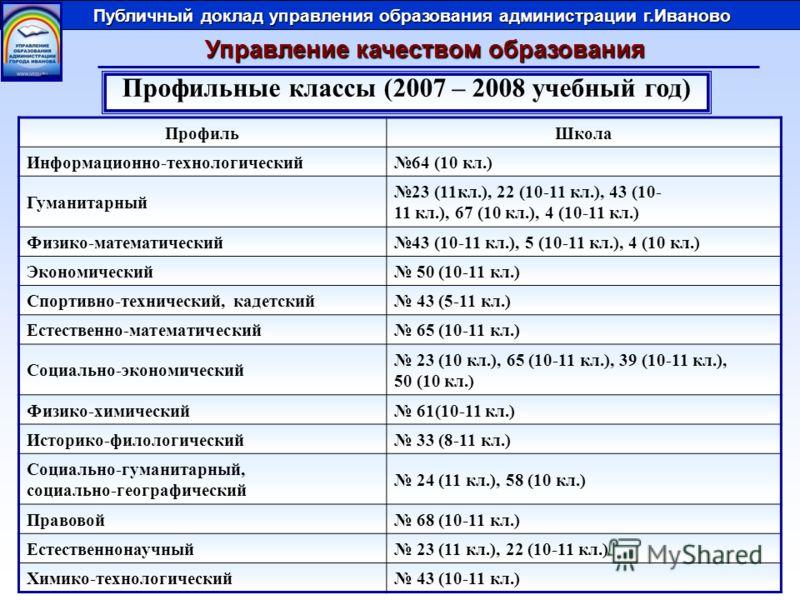 Профильные классы (2007 – 2008 учебный год) ПрофильШкола Информационно-технологический64 (10 кл.) Гуманитарный 23 (11кл.), 22 (10-11 кл.), 43 (10- 11 кл.), 67 (10 кл.), 4 (10-11 кл.) Физико-математический43 (10-11 кл.), 5 (10-11 кл.), 4 (10 кл.) Экон