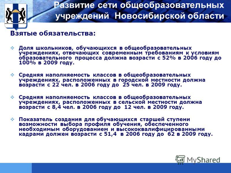 LOGO Развитие сети общеобразовательных учреждений Новосибирской области Взятые обязательства: Доля школьников, обучающихся в общеобразовательных учреждениях, отвечающих современным требованиям к условиям образовательного процесса должна возрасти с 52