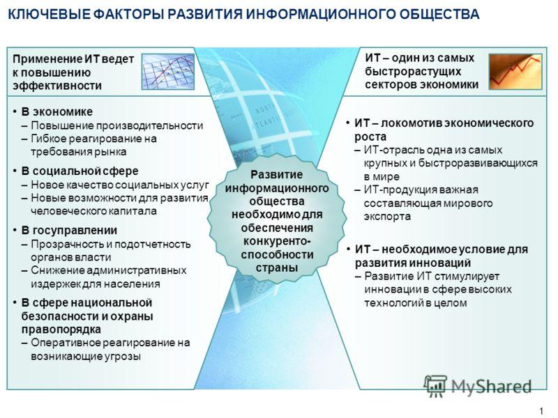 Об основных подходах и механизмах реализации Стратегии развития информационного общества в России Десятый юбилейный национальный форум информационной безопасности - «Инфофорум-10» Заместитель Директора Департамента государственных программ, развития