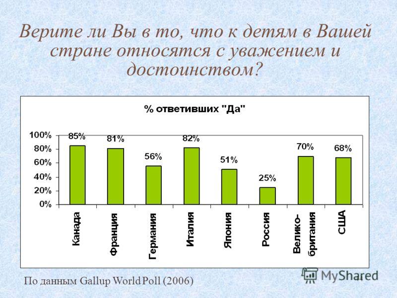 44 Верите ли Вы в то, что к детям в Вашей стране относятся с уважением и достоинством? По данным Gallup World Poll (2006)