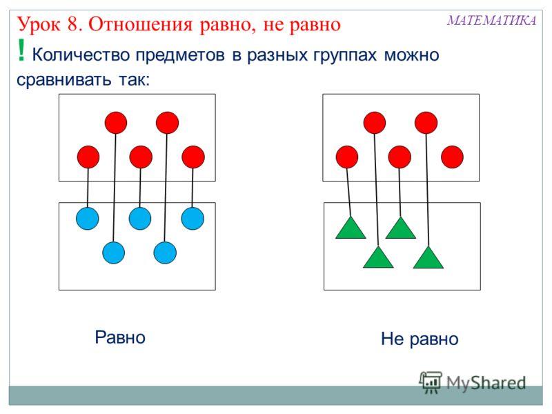 Урок 8. Отношения равно, не равно МАТЕМАТИКА ! Количество предметов в разных группах можно сравнивать так: Равно Не равно