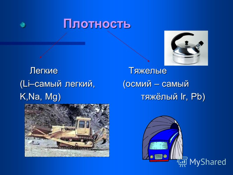 Плотность Легкие Т Тяжелые (Li–самый легкий, ( (осмий – самый K,Na, Mg) т тяжёлый Ir, Pb)