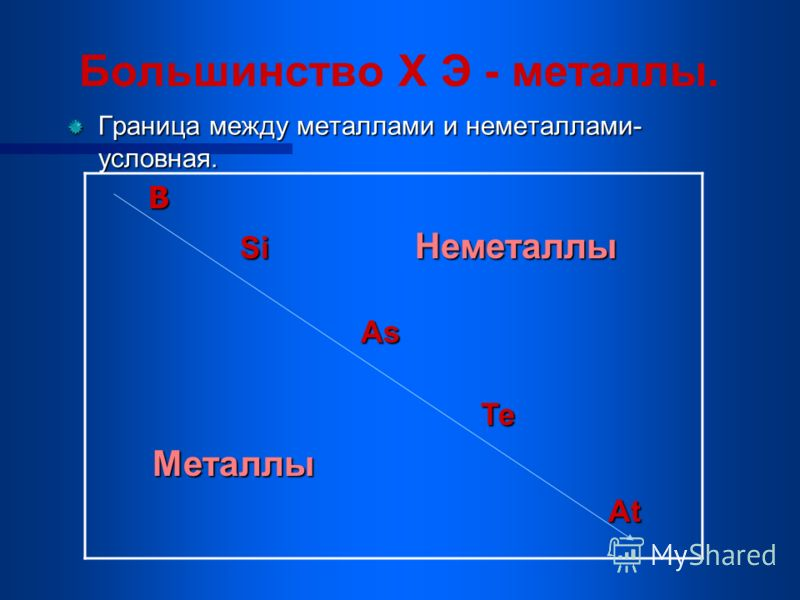Большинство Х Э - металлы. Граница между металлами и неметаллами- условная. B Si Неметаллы Si Неметаллы As As Те Те Металлы Металлы At At