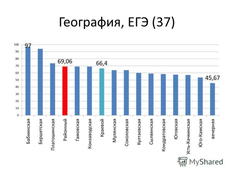 География, ЕГЭ (37)