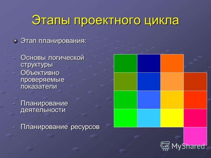 Этапы проектного цикла Этап планирования: -Основы логической структуры -Объективно проверяемые показатели -Планирование деятельности -Планирование ресурсов