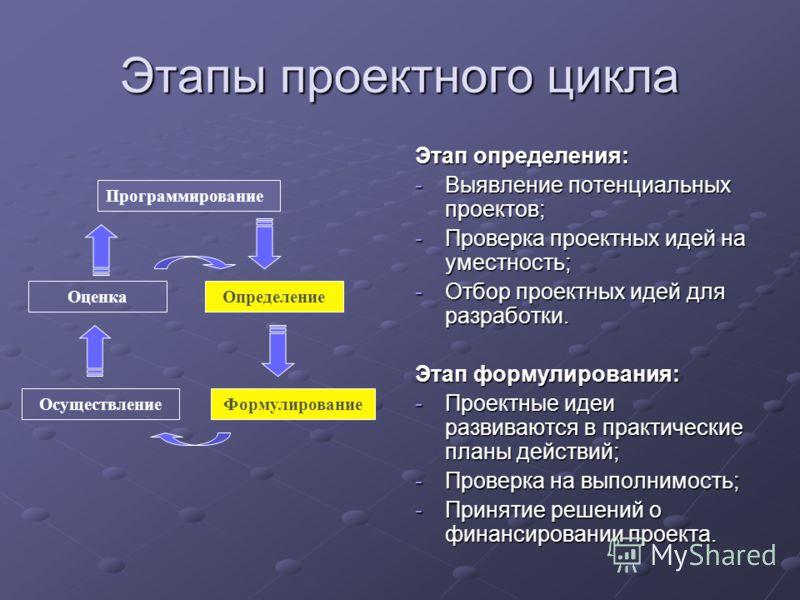 Этапы проектного цикла Этап определения: -Выявление потенциальных проектов; -Проверка проектных идей на уместность; -Отбор проектных идей для разработки. Этап формулирования: -Проектные идеи развиваются в практические планы действий; -Проверка на вып
