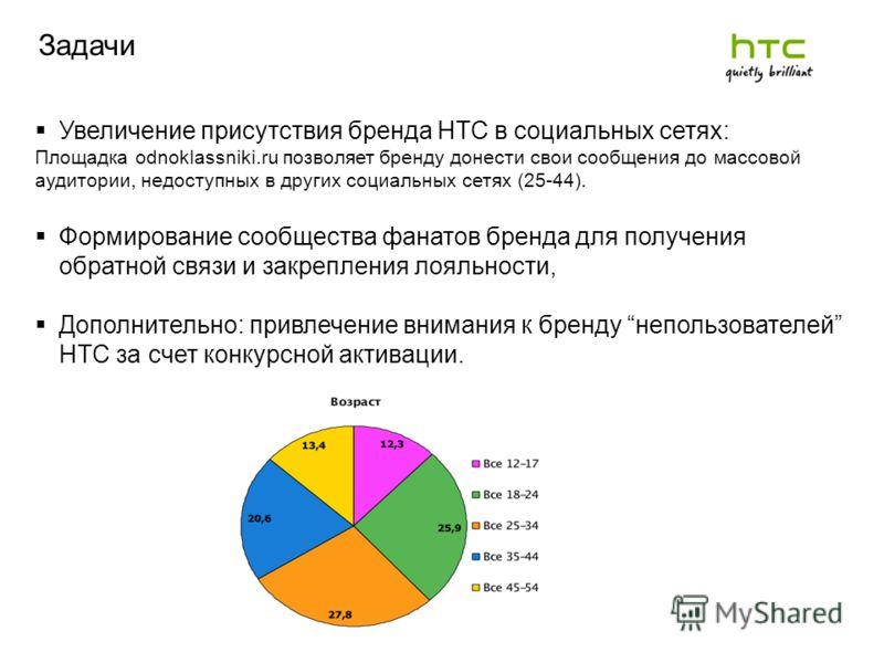 2011 г. Задачи Увеличение присутствия бренда HTC в социальных сетях: Площадка odnoklassniki.ru позволяет бренду донести свои сообщения до массовой аудитории, недоступных в других социальных сетях (25-44). Формирование сообщества фанатов бренда для по