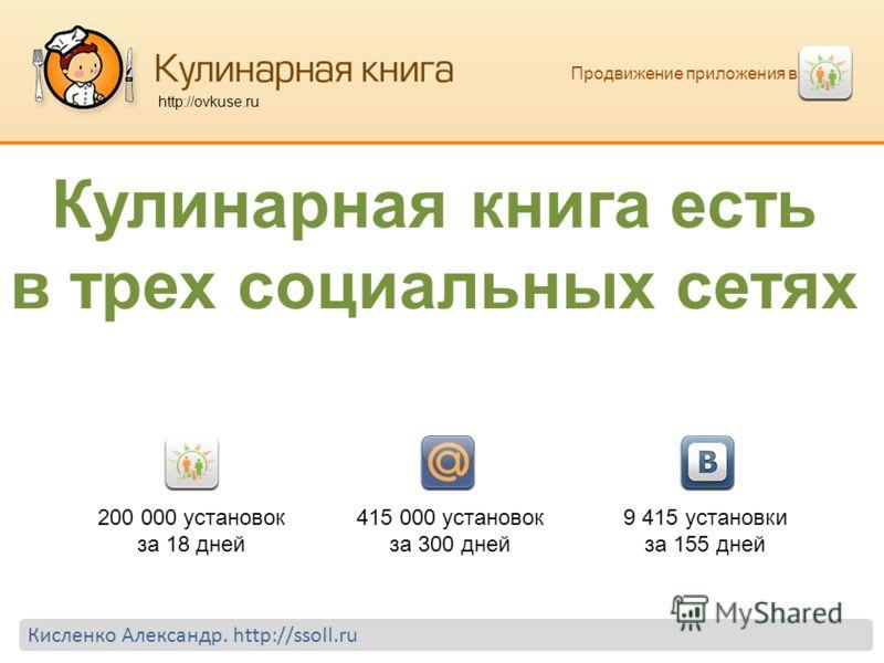 Продвижение приложения в http://ovkuse.ru Кулинарная книга есть в трех социальных сетях 200 000 установок за 18 дней 415 000 установок за 300 дней 9 415 установки за 155 дней Кисленко Александр. http://ssoll.ru