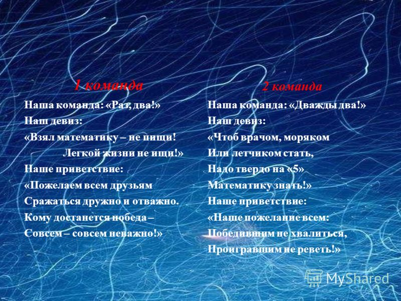 I Конкурс Представление команд