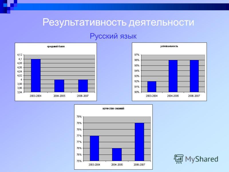 Результативность деятельности Русский язык